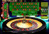 Kinh nghiệm chơi game Roulette dễ thắng nhất tại nhà cái 188bet