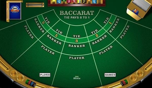 Sòng bài Casino ghét nhất thể loại người chơi nào? 1